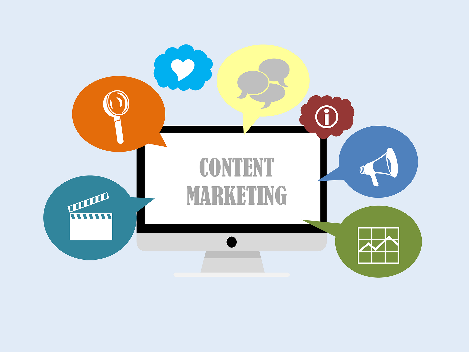How to Develop a Solid Content Marketing Strategy